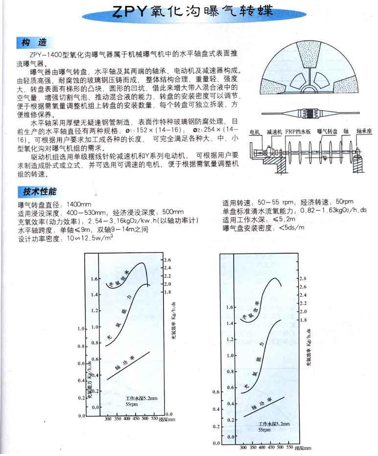 YDS倒伞型表面曝气机为垂直轴低速曝气机,具有径向推流能力强、不挂脏、不堵塞冲氧量高、轴向提升力大、搅拌混合性能好等特点。污水在叶轮的强力推进作用下呈水幕状从叶轮边缘甩出,形成水跃,裹进大量空气,使空气中的氧分子迅速溶入污水中,同时由于污水上、下循环、不断更新液面,使污水大面积与空气接触,达到净化污水的目的。